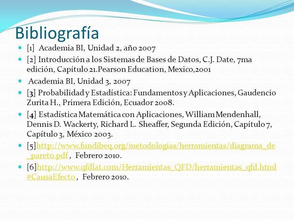 Bibliografía [1] Academia BI, Unidad 2, año 2007